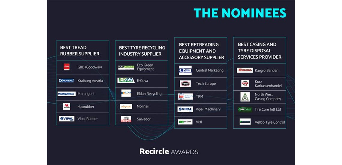Recircle Awards 2021: Nominations Shortlist Announced